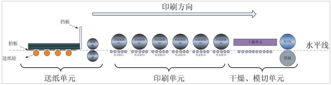 防爆伺服电机|耐高低温伺服电机|六自由度平台|高转速电机