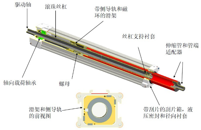 Thomson电动缸在高铁钢轨精磨机上的应用
